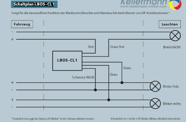 I.BOS CL1 Kellermann Fehler Korrektur Box